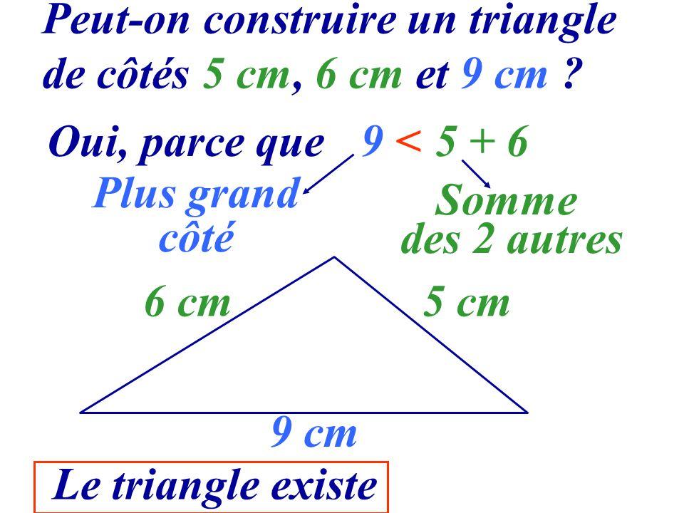 Peut-on construire un triangle de côtés 5 cm, 6 cm et 9 cm ? 9 cm 6 cm5 cm Oui, parce que Plus grand côté Somme des 2 autres 9<5 + 6 Le triangle exist