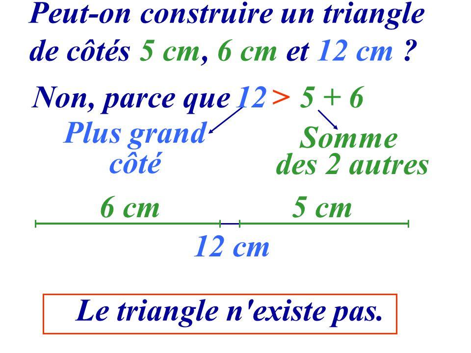 Peut-on construire un triangle de côtés 5 cm, 6 cm et 12 cm ? Non, parce que Plus grand côté Somme des 2 autres 12>5 + 6 Le triangle n'existe pas. 12