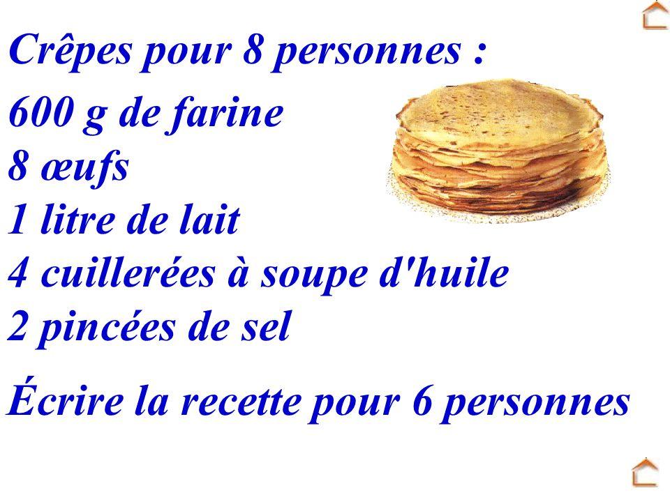 Crêpes pour 8 personnes : 600 g de farine 8 œufs 1 litre de lait 4 cuillerées à soupe d'huile 2 pincées de sel Écrire la recette pour 6 personnes