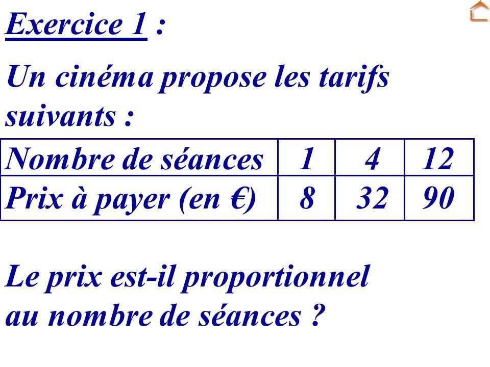 Exercice 1 : Un cinéma propose les tarifs suivants : Nombre de séances1 4 12 Prix à payer (en )8 32 90 Le prix est-il proportionnel au nombre de séanc