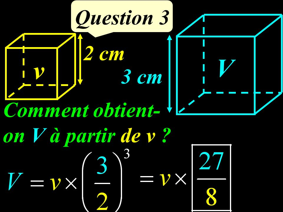 Comment obtient- on V à partir de v ? Question 3 3 cm 2 cm v V