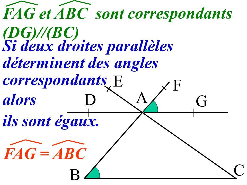 2 B A C D E F G Ils semblent être égaux. Comment semblent être les angles FAG et ABC ?
