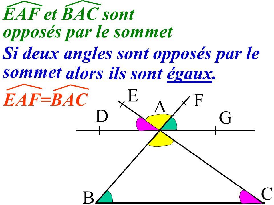 6 B A C D E F G Comment semblent être les angles EAF et BAC ? Ils semblent être égaux.