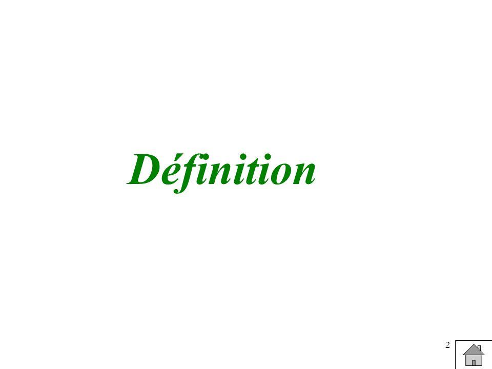 2 Définition