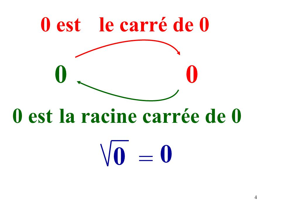 4 00 0 est = 0 le carré de 0 la racine carrée de 0 0