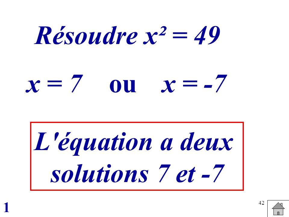 42 Résoudre x² = 49 x = 7oux = -7 L'équation a deux solutions 7 et -7 1