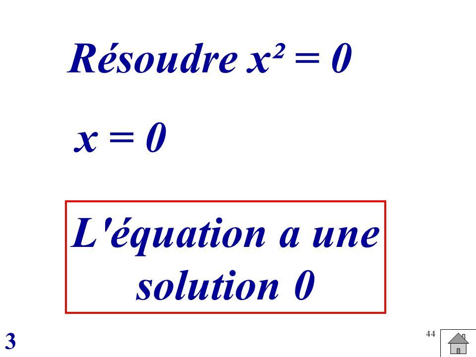 44 Résoudre x² = 0 x = 0 L'équation a une solution 0 3