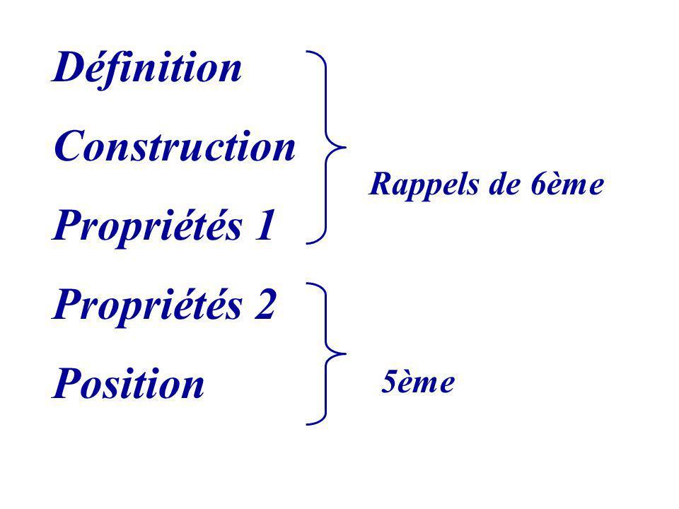 Définition Construction Propriétés 1 Propriétés 2 Position Rappels de 6ème 5ème