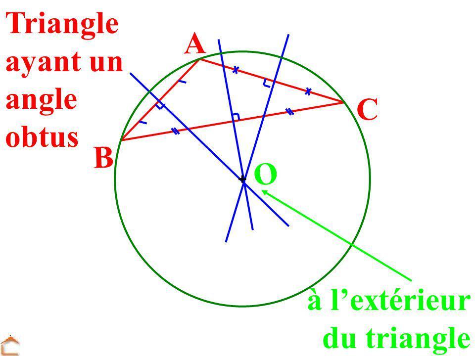 Triangle ayant un angle obtus à lextérieur du triangle B C A O