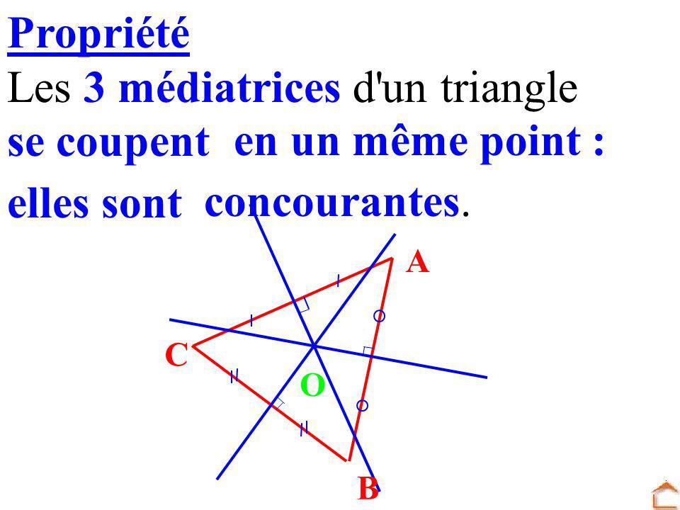 Propriété Les 3 médiatrices d'un triangle se coupent en un même point : elles sont concourantes. A B C O