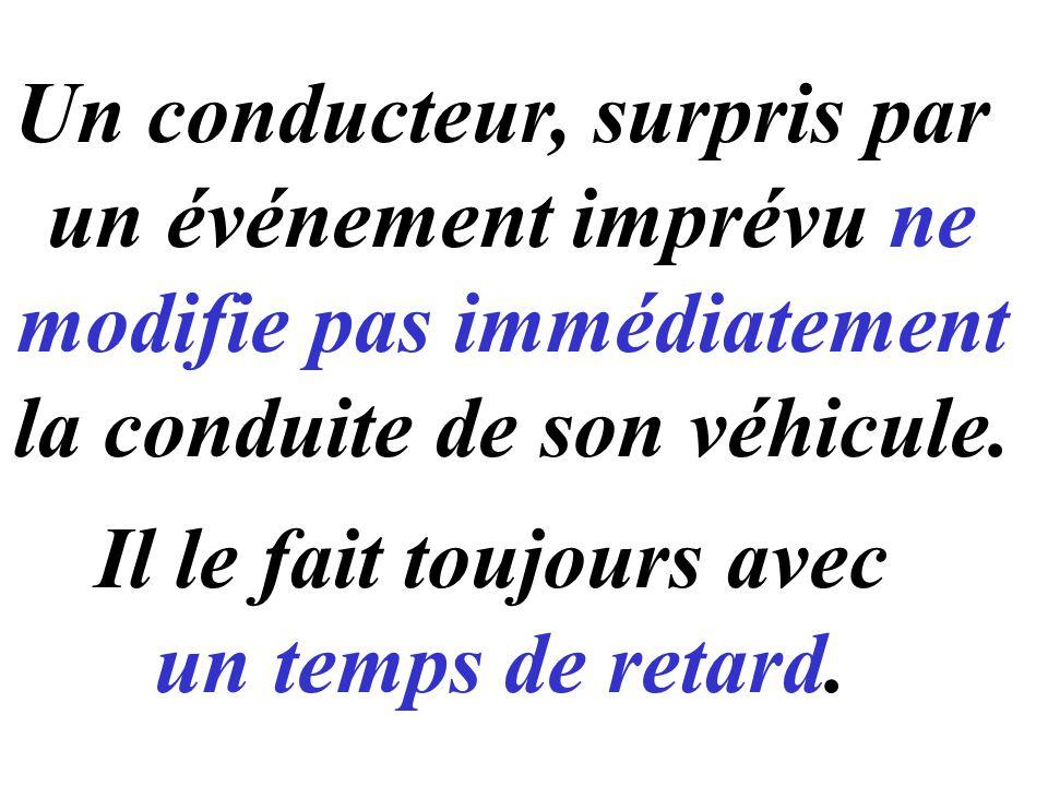 Un conducteur, surpris par un événement imprévu ne modifie pas immédiatement la conduite de son véhicule. Il le fait toujours avec un temps de retard.