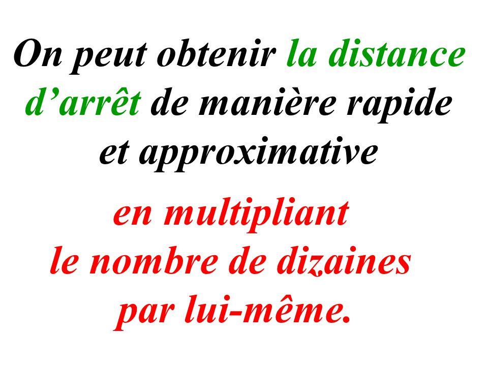 On peut obtenir la distance darrêt de manière rapide et approximative en multipliant le nombre de dizaines par lui-même.