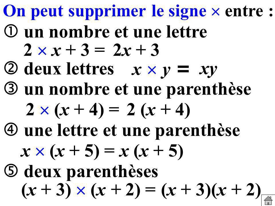 On peut supprimer le signe entre : 2 x + 3 = un nombre et une lettre deux lettres x y = un nombre et une parenthèse 2 (x + 4) = une lettre et une parenthèse x (x + 5) = deux parenthèses (x + 3) (x + 2) = 2x + 3 xy 2 (x + 4) x (x + 5) (x + 3)(x + 2)