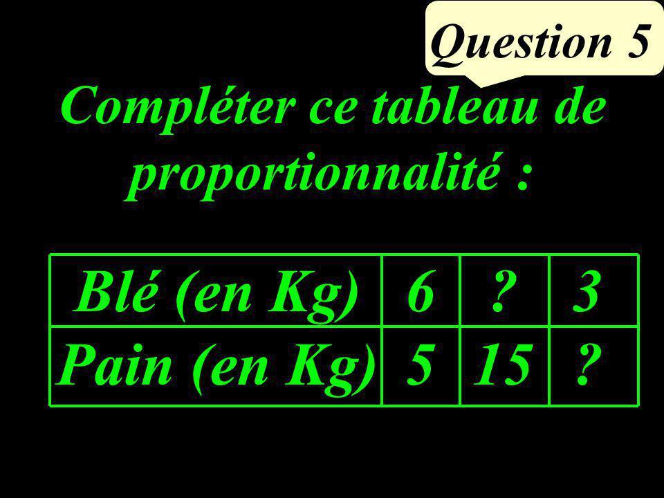 Question 5 Compléter ce tableau de proportionnalité : Blé (en Kg) Pain (en Kg) 6565 ? 15 3?3?