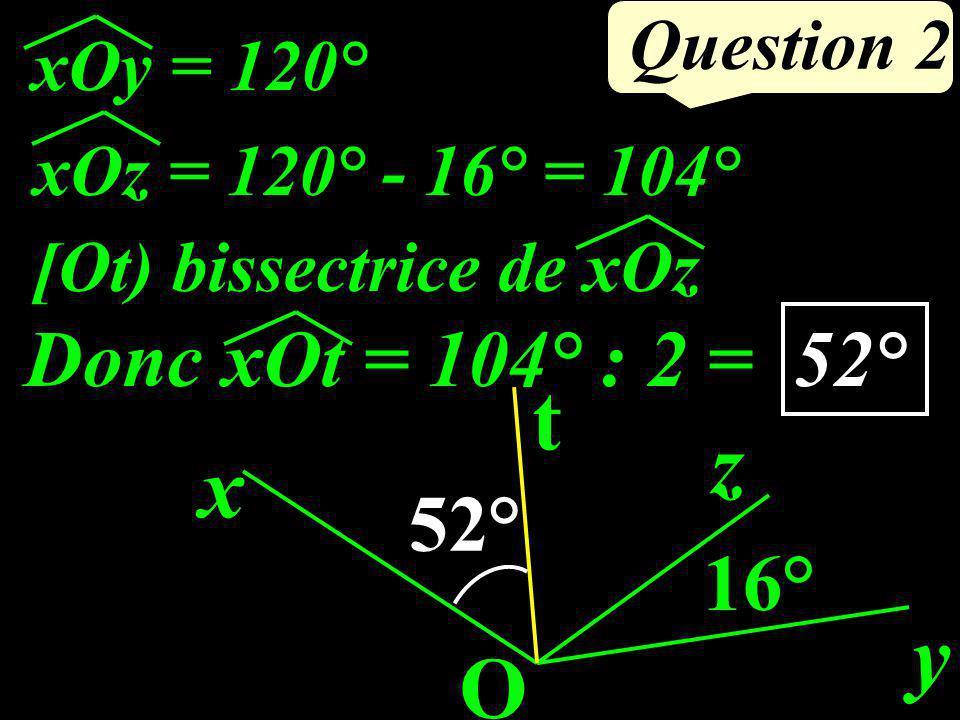 xOy = 120° Question 2 O y z 16° t x 52° [Ot) bissectrice de xOz xOz = 120° - 16° = 104° Donc xOt = 104° : 2 = 52°