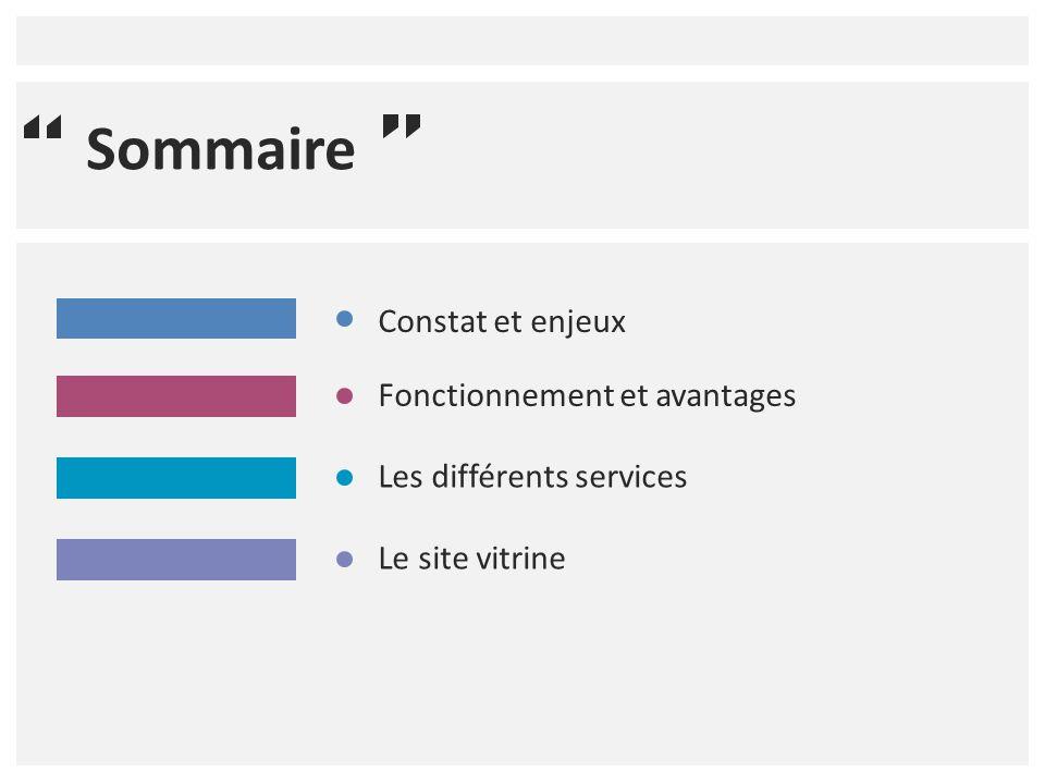 Fonctionnement et avantages Constat et enjeux Les différents services Sommaire Le site vitrine