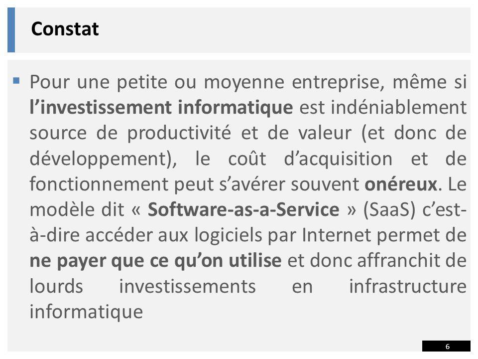 6 Pour une petite ou moyenne entreprise, même si linvestissement informatique est indéniablement source de productivité et de valeur (et donc de développement), le coût dacquisition et de fonctionnement peut savérer souvent onéreux.