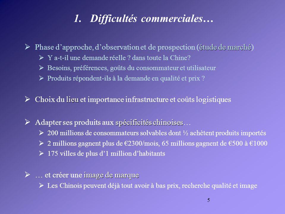 6 Présence des entreprises Françaises en Chine