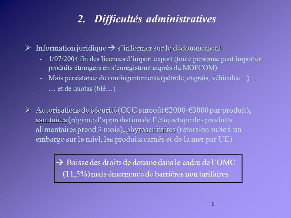 8 2.Difficultés administratives sinformer sur le dédouanement Information juridique sinformer sur le dédouanement -1/07/2004 fin des licences dimport export (toute personne peut importer produits étrangers en senregistrant auprès du MOFCOM) -Mais persistance de contingentements (pétrole, engrais, véhicules…)… -… et de quotas (blé…) Autorisations de sécurité sanitaires phytosanitaires Autorisations de sécurité (CCC surcoût 2000-3000 par produit), sanitaires (régime dapprobation de létiquetage des produits alimentaires prend 3 mois), phytosanitaires (rétorsion suite à un embargo sur le miel, les produits carnés et de la mer par UE) Baisse des droits de douane dans le cadre de lOMC (11,5%) mais émergence de barrières non tarifaires