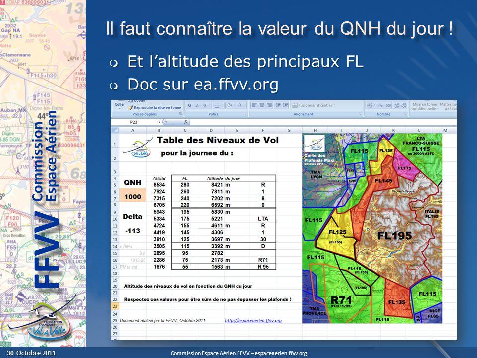 Commission Espace Aérien FFVV – espaceaerien.ffvv.org 30 Octobre 2011 30 Octobre 2011 Espace Aérien Commission FFVV Il faut connaître la valeur du QNH