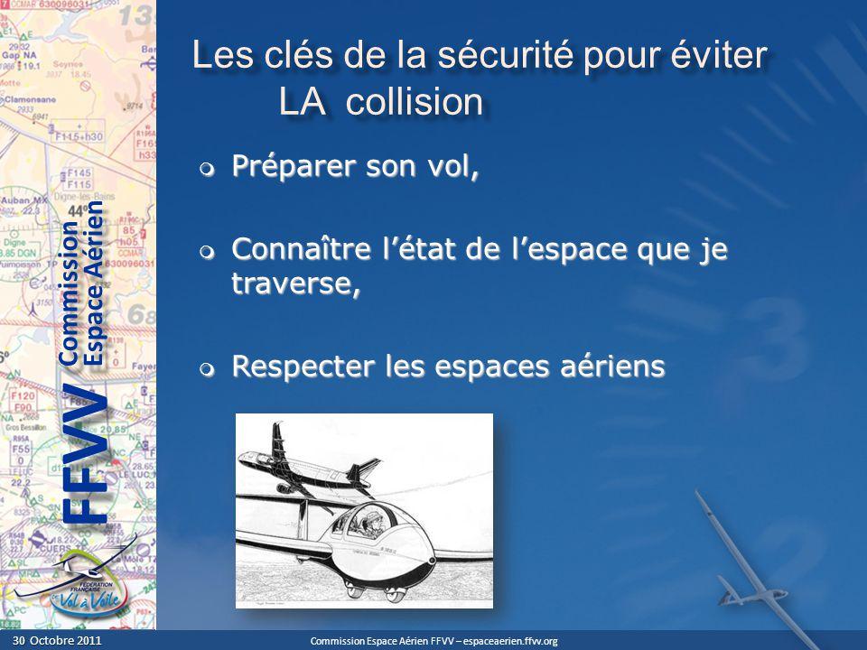 Commission Espace Aérien FFVV – espaceaerien.ffvv.org 30 Octobre 2011 30 Octobre 2011 Espace Aérien Commission FFVV Les clés de la sécurité pour évite