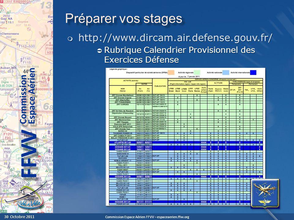 Commission Espace Aérien FFVV – espaceaerien.ffvv.org 30 Octobre 2011 30 Octobre 2011 Espace Aérien Commission FFVV Il faut connaître la valeur du QNH du jour .