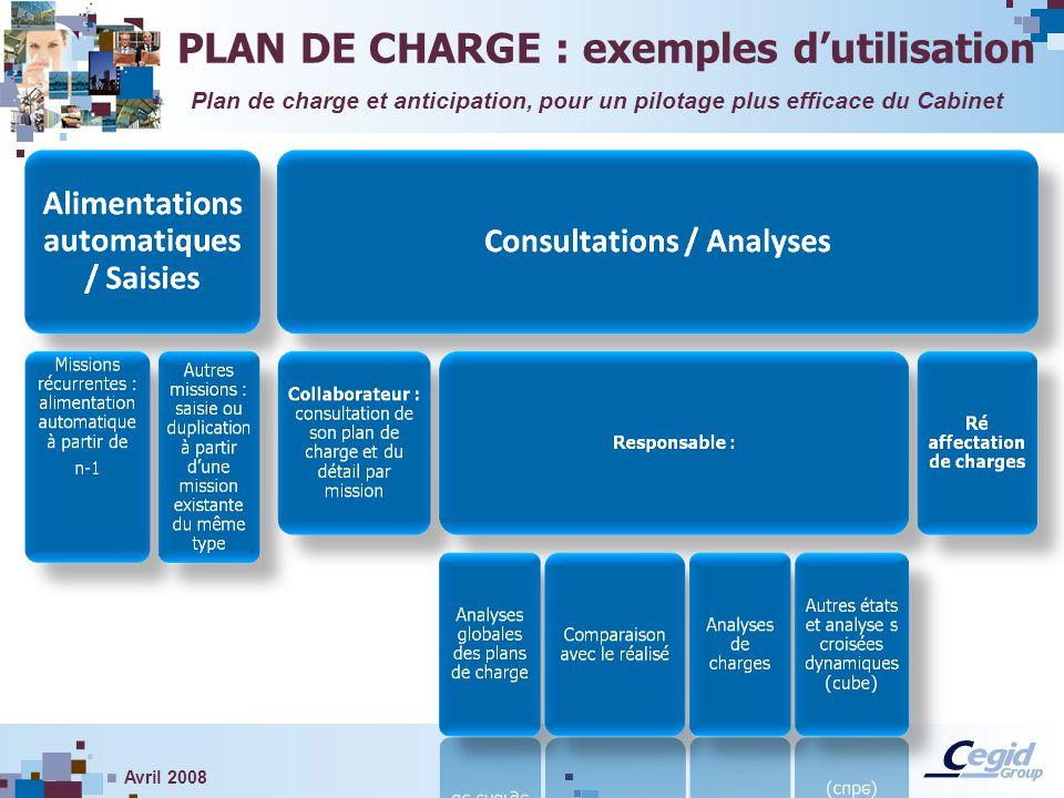 Avril 2008 Plan de charge et anticipation, pour un pilotage plus efficace du Cabinet PLAN DE CHARGE : exemples dutilisation
