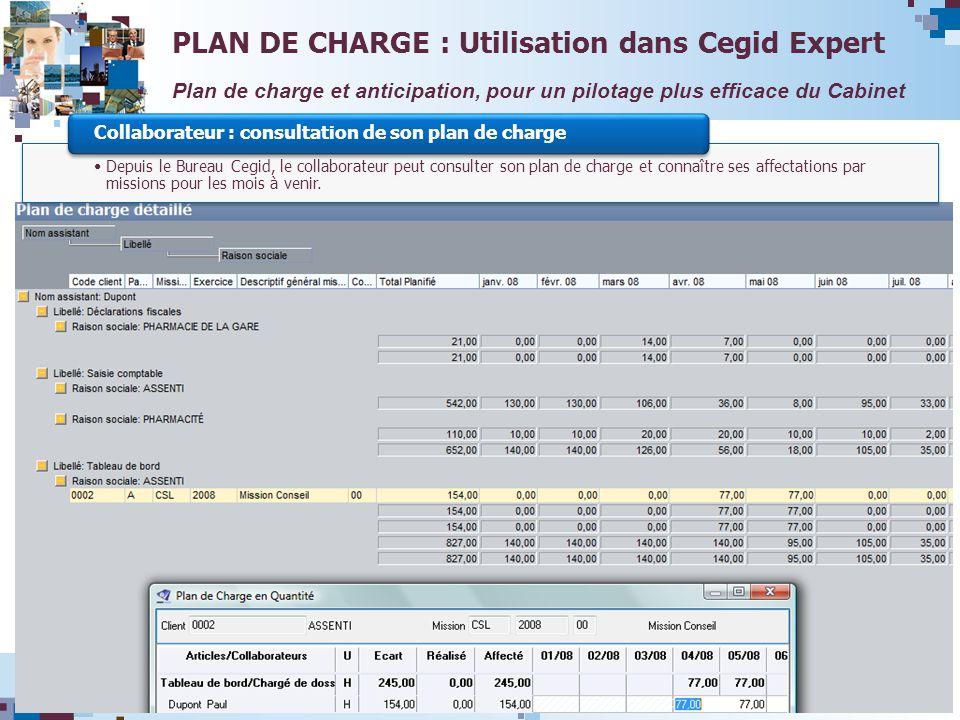 Avril 2008 PLAN DE CHARGE : Utilisation dans Cegid Expert Plan de charge et anticipation, pour un pilotage plus efficace du Cabinet Depuis le Bureau C