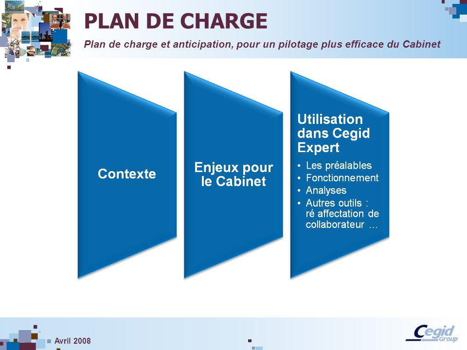 Avril 2008 PLAN DE CHARGE Plan de charge et anticipation, pour un pilotage plus efficace du Cabinet