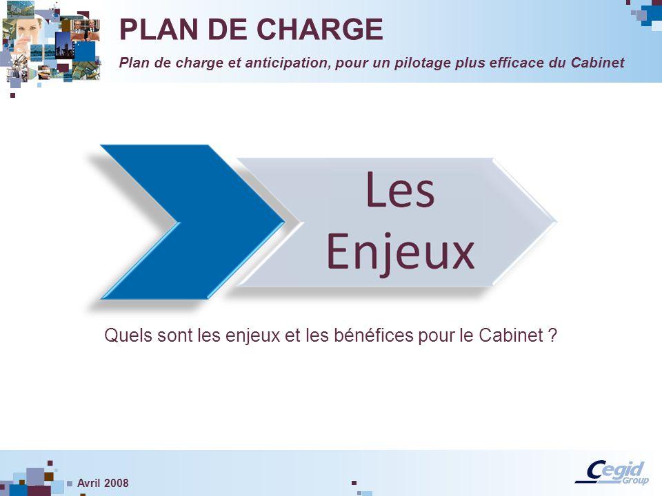 Avril 2008 Quels sont les enjeux et les bénéfices pour le Cabinet ? Plan de charge et anticipation, pour un pilotage plus efficace du Cabinet PLAN DE