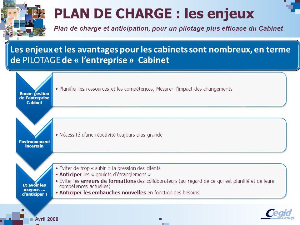 Avril 2008 Les enjeux et les avantages pour les cabinets sont nombreux, en terme de PILOTAGE de « lentreprise » Cabinet PLAN DE CHARGE : les enjeux Pl