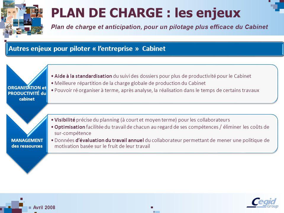 Avril 2008 ORGANISATION et PRODUCTIVITÉ du cabinet Aide à la standardisation du suivi des dossiers pour plus de productivité pour le Cabinet Meilleure