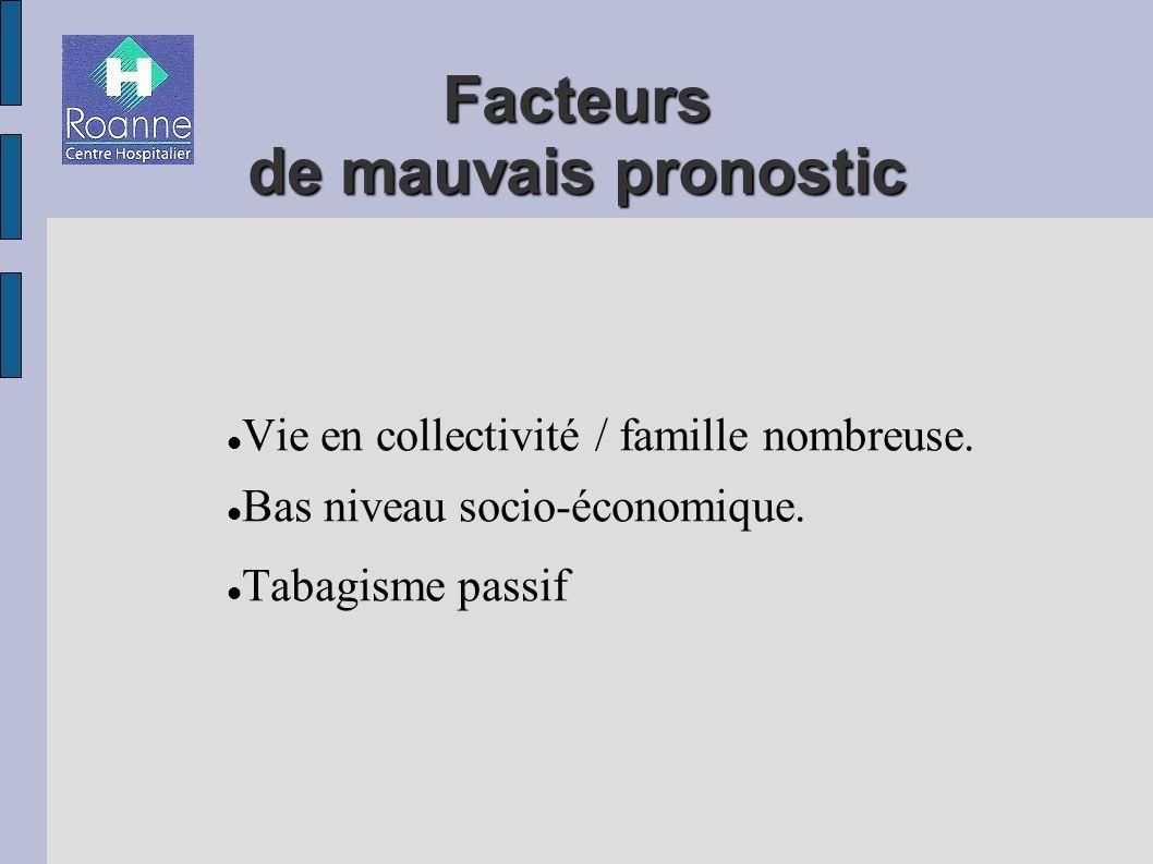 Facteurs de mauvais pronostic Vie en collectivité / famille nombreuse.