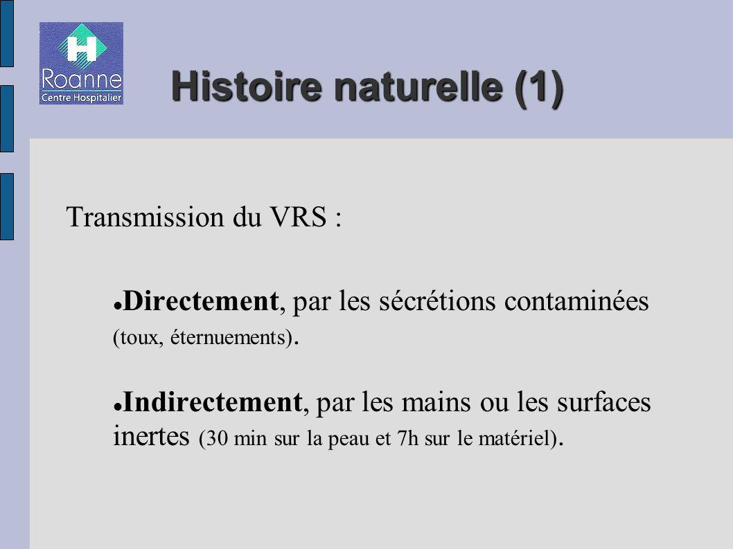 Histoire naturelle (1) Transmission du VRS : Directement, par les sécrétions contaminées (toux, éternuements).