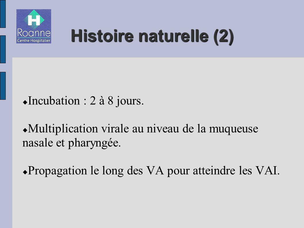 Histoire naturelle (2) Incubation : 2 à 8 jours.