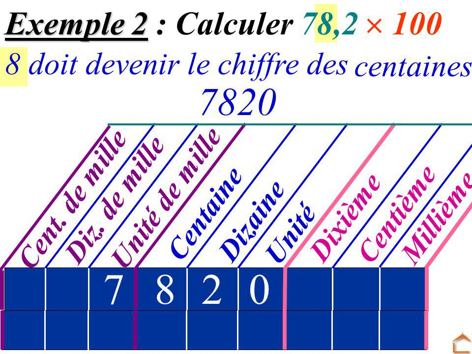 Cent. de mille Millième Centième Dixième Unité Dizaine Centaine Diz. de mille Unité de mille 3 doit devenir le chiffre des dizaines 583 8530 0 Exemple