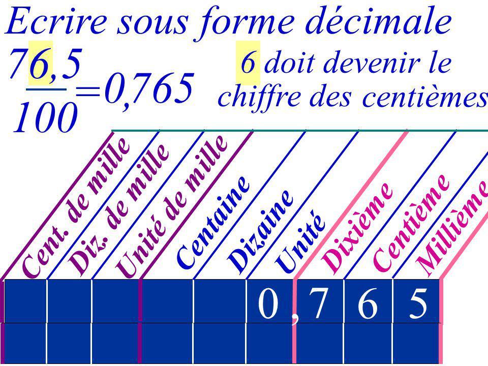 Cent. de mille Millième Centième Dixième Unité Dizaine Centaine Diz. de mille Unité de mille, Ecrire sous forme décimale 27,5 10 = 275 7 doit devenir