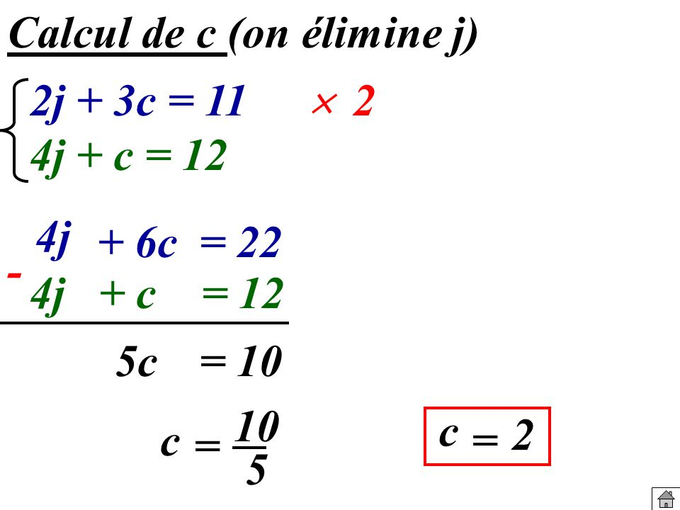 Calcul de c (on élimine j) 2j + 3c = 11 4j + c = 12 4j + c = 12 4j + 6c= 22 5c= 10 c 10 5 = c = 2 2 -