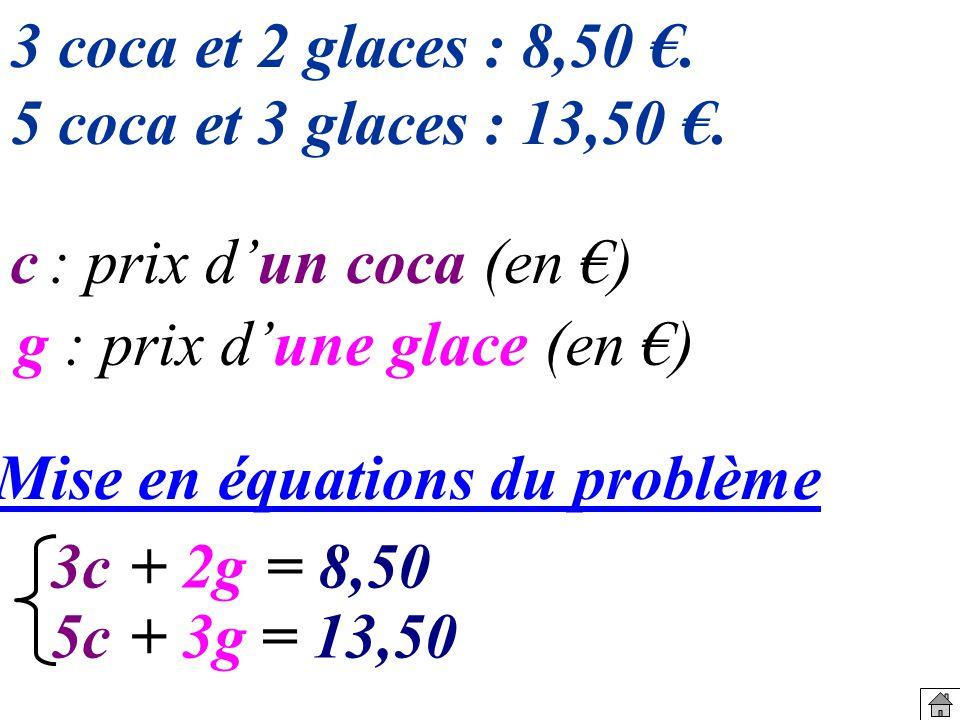 Mise en équations du problème 3c 5c+ 3g= 13,50 + 2g= 8,50 3 coca et 2 glaces : 8,50.