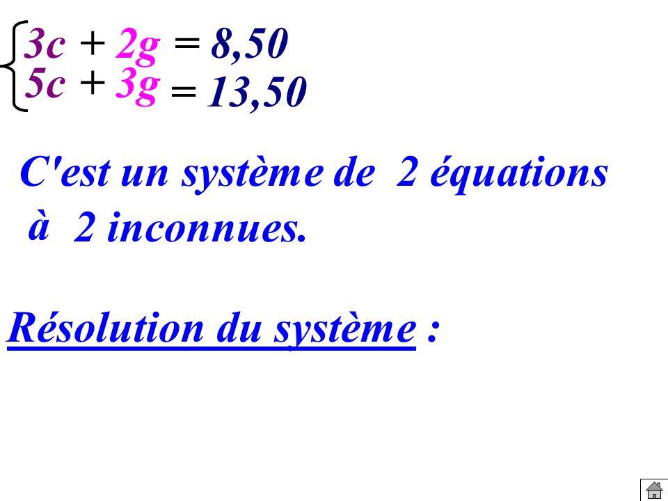 C est un système de2 équations à 2 inconnues. Résolution du système : 3c 5c+ 3g = 13,50 + 2g= 8,50