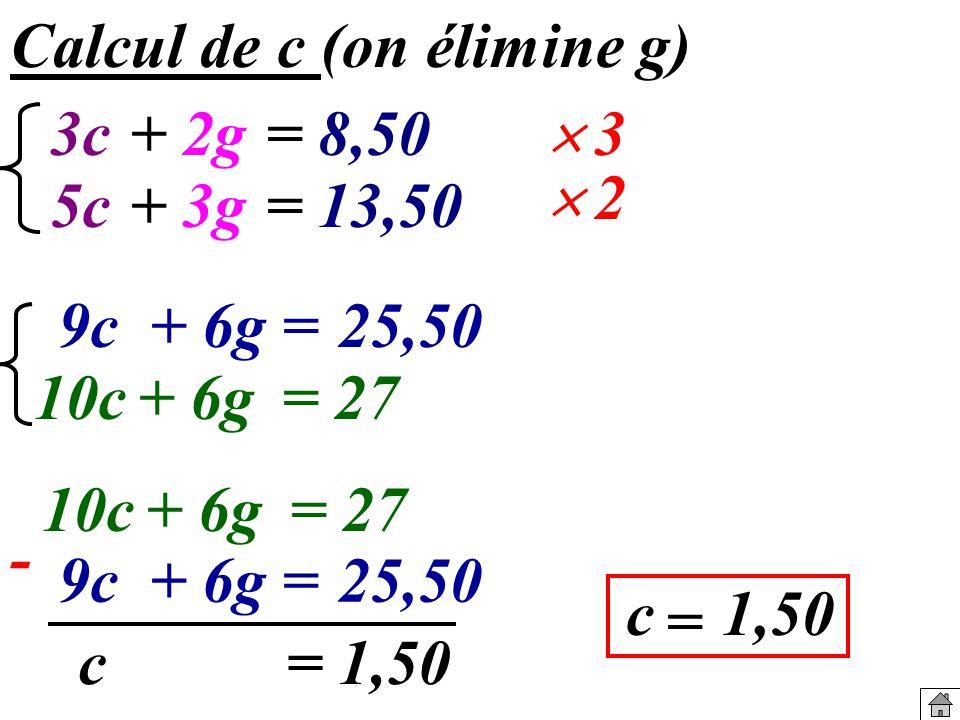 Calcul de c (on élimine g) 9c + 10c+ 6g= 27 c = 1,50 2 3c 5c+ 3g= 13,50 + 2g= 8,50 3 6g =25,50 10c+ 6g= 27 c= 1,50 9c +6g =25,50 -