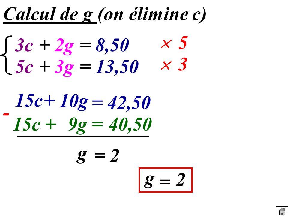 Calcul de g (on élimine c) 15c + 15c + 10g = 42,50 g = 2 g = 2 5 3c 5c+ 3g= 13,50 + 2g= 8,50 3 9g =40,50 -