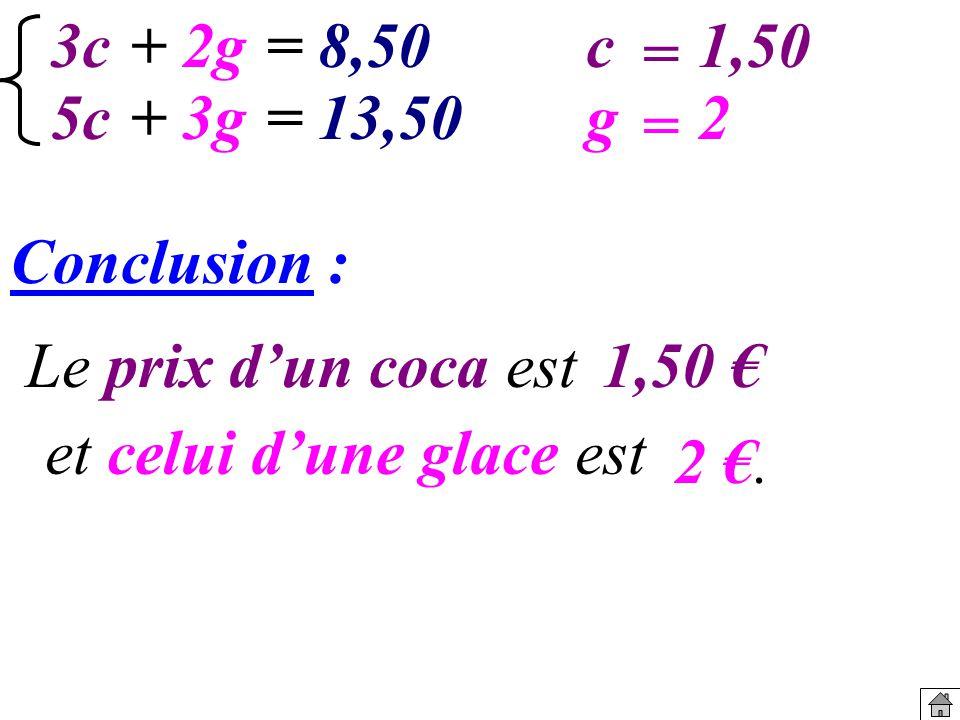 Conclusion : c = 1,50 g = 2 Le prix dun coca est1,50 et celui dune glace est 2.