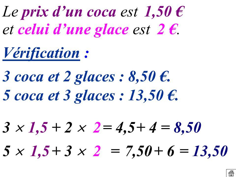 Vérification : 1,5 + 2 2= 4,5+ 4 =8,50 3 5 1,5 + 3 =7,50+ 6= 13,50 Le prix dun coca est1,50 et celui dune glace est2.