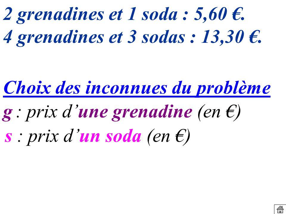 s : prix dun soda (en ) Choix des inconnues du problème g : prix dune grenadine (en ) 2 grenadines et 1 soda : 5,60.