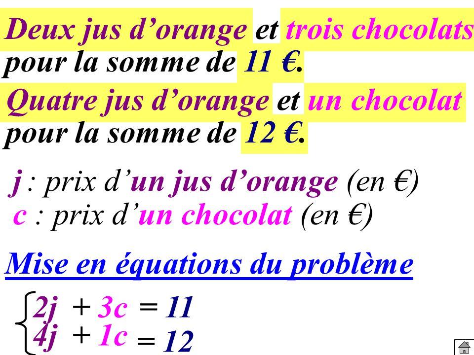 Deux jus dorange et trois chocolats pour la somme de 11.