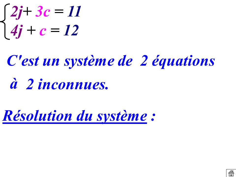 2j+ 3c = 11 4j + c = 12 C est un système de2 équations à 2 inconnues. Résolution du système :