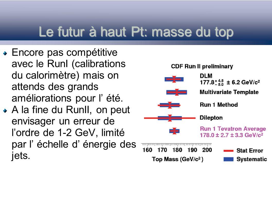 Le futur à haut Pt: masse du top Encore pas compétitive avec le RunI (calibrations du calorimètre) mais on attends des grands améliorations pour l été.