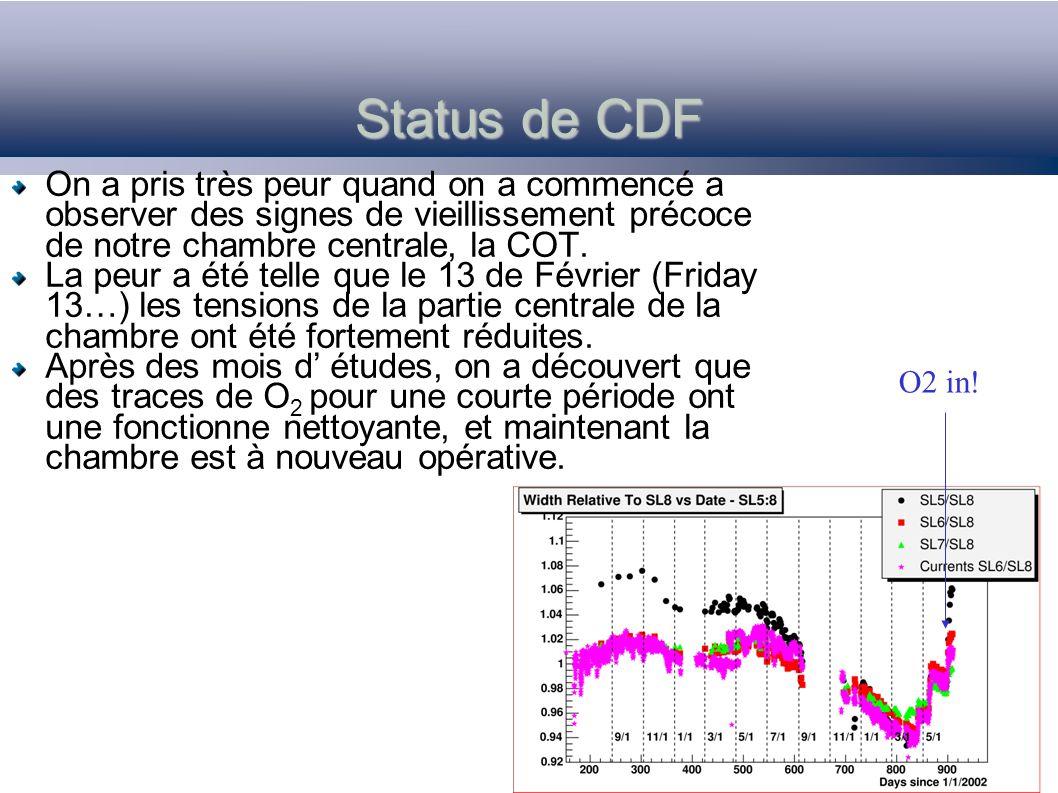 Status de CDF On a pris très peur quand on a commencé a observer des signes de vieillissement précoce de notre chambre centrale, la COT. La peur a été