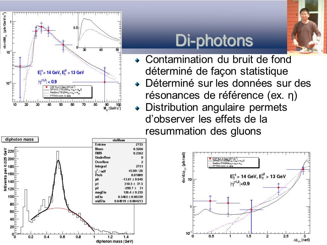 Di-photons Contamination du bruit de fond déterminé de façon statistique Déterminé sur les données sur des résonances de référence (ex. η) Distributio